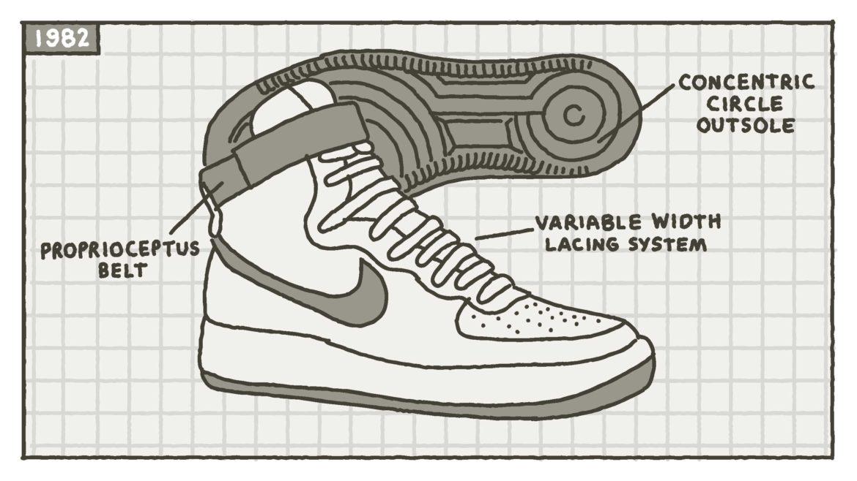 online retailer 3771e 437df El ícono de Nike tuvo su primera aparición en 1982, ¿sabes de qué par  estamos hablando  ¡Claro! del Air Force 1 nombrado así como un tributo al  avión ...